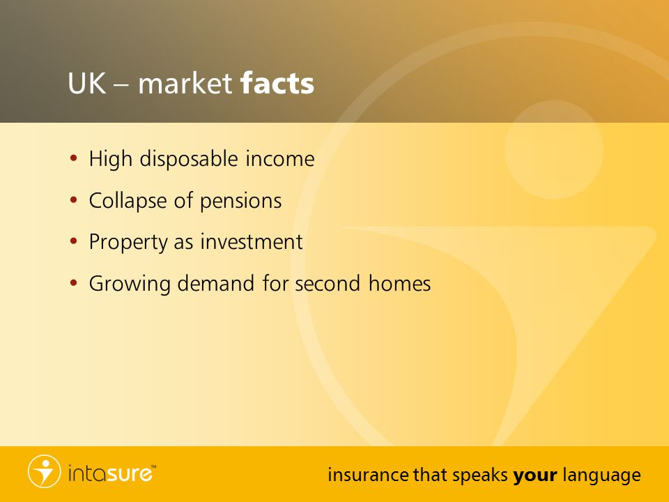 UK – market facts High disposable income Collapse of pensions Property as investment Growing demand for second homes