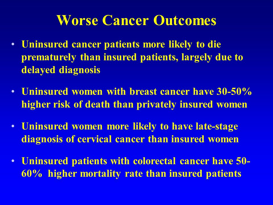 Worse Cancer Outcomes Uninsured cancer patients more likely to die prematurely than insured patients, largely due to delayed diagnosis Uninsured women with breast cancer have 30-50% higher risk of death than privately insured women Uninsured women more likely to have late-stage diagnosis of cervical cancer than insured women Uninsured patients with colorectal cancer have 50- 60% higher mortality rate than insured patients