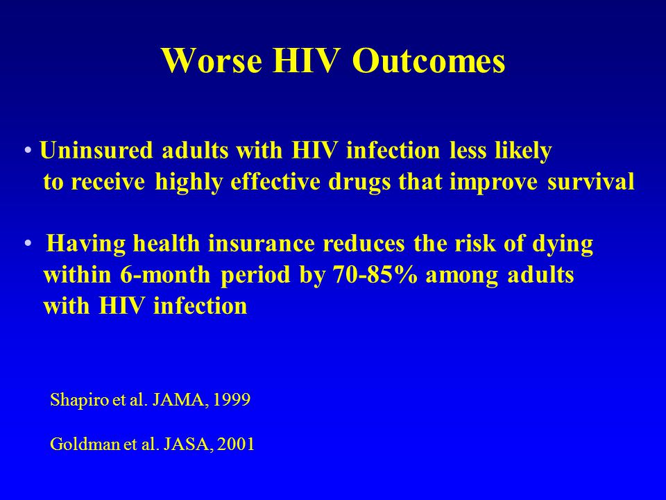 Worse HIV Outcomes Uninsured adults with HIV infection less likely to receive highly effective drugs that improve survival Having health insurance reduces the risk of dying within 6-month period by 70-85% among adults with HIV infection Shapiro et al.