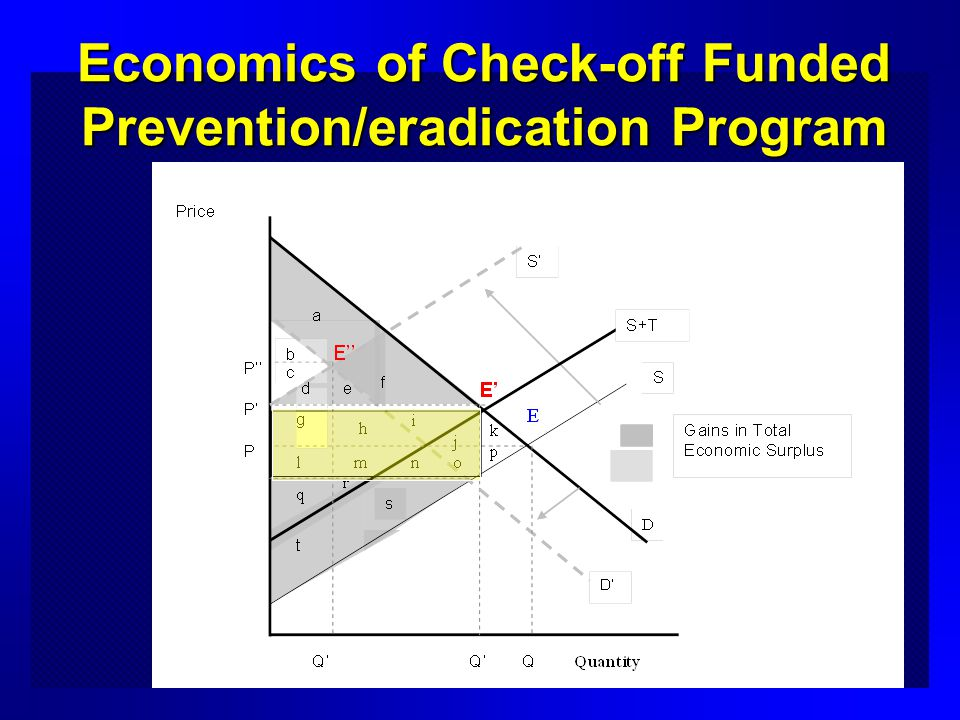 Economics of Check-off Funded Prevention/eradication Program