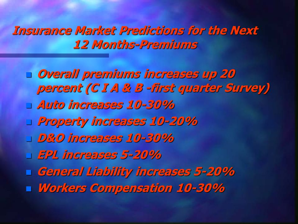 Insurance Market Predictions for the Next 12 Months-Premiums n Overall premiums increases up 20 percent (C I A & B -first quarter Survey) n Auto increases 10-30% n Property increases 10-20% n D&O increases 10-30% n EPL increases 5-20% n General Liability increases 5-20% n Workers Compensation 10-30% n Insurers