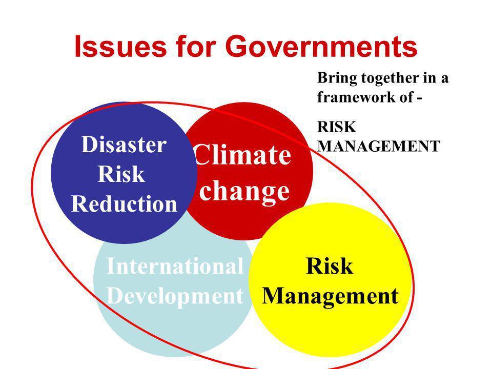 International Development Issues for Governments Climate change Disaster Risk Reduction Risk Management Bring together in a framework of - RISK MANAGE