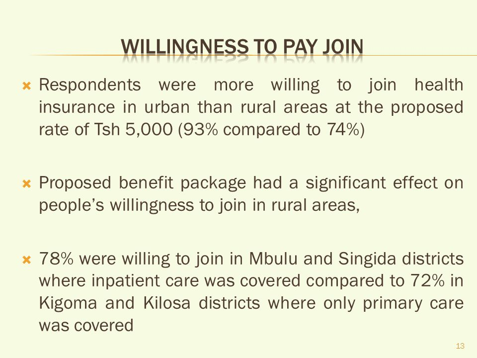 Respondents were more willing to join health insurance in urban than rural areas at the proposed rate of Tsh 5,000 (93% compared to 74%) Proposed benefit package had a significant effect on peoples willingness to join in rural areas, 78% were willing to join in Mbulu and Singida districts where inpatient care was covered compared to 72% in Kigoma and Kilosa districts where only primary care was covered 13