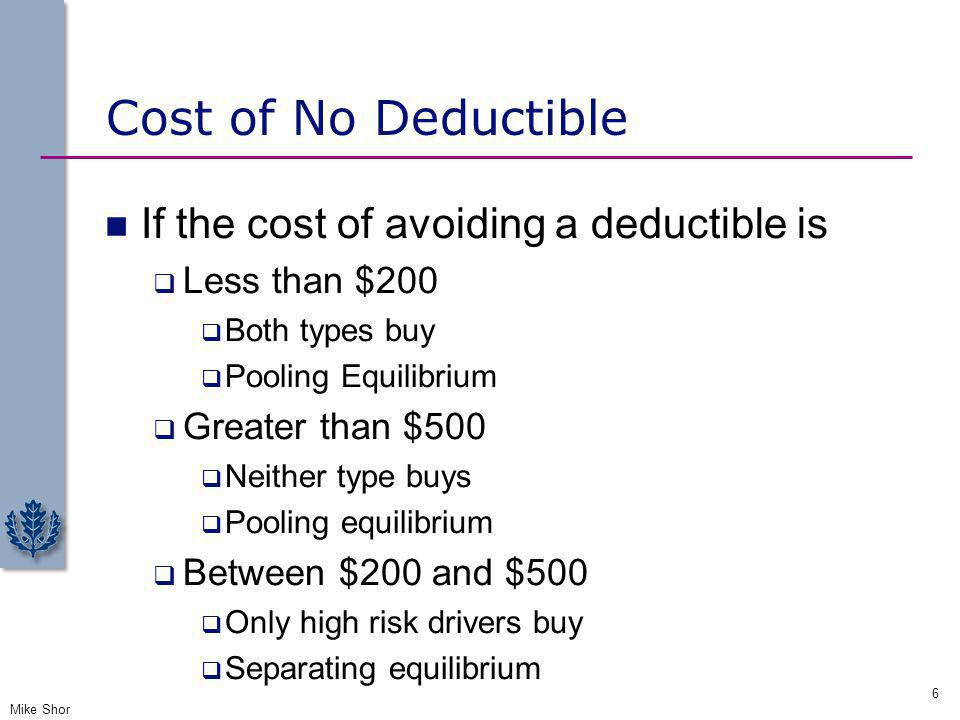 Cost of No Deductible If the cost of avoiding a deductible is Less than $200 Both types buy Pooling Equilibrium Greater than $500 Neither type buys Po