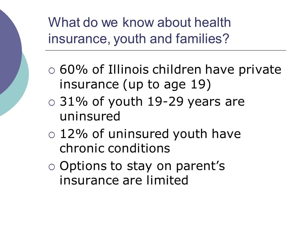 What do we know about health insurance, youth and families.