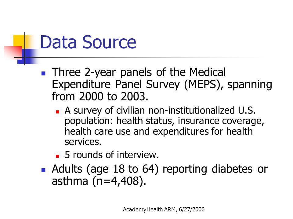 AcademyHealth ARM, 6/27/2006 Data Source Three 2-year panels of the Medical Expenditure Panel Survey (MEPS), spanning from 2000 to 2003. A survey of c