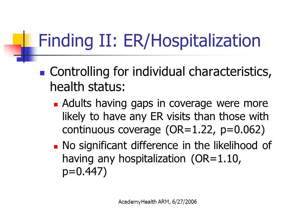AcademyHealth ARM, 6/27/2006 Finding II: ER/Hospitalization Controlling for individual characteristics, health status: Adults having gaps in coverage