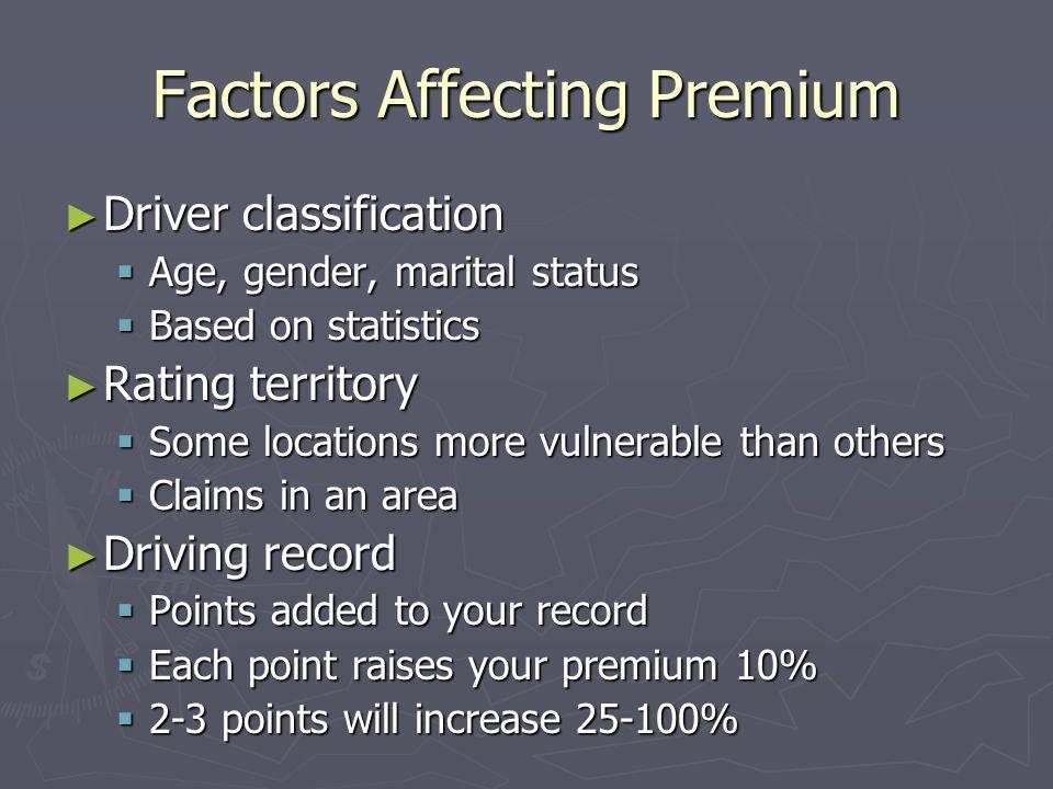 Factors Affecting Premium Driver classification Driver classification Age, gender, marital status Age, gender, marital status Based on statistics Base