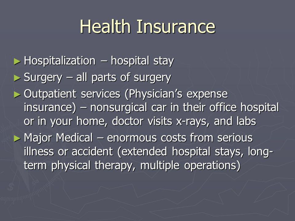 Health Insurance Hospitalization – hospital stay Hospitalization – hospital stay Surgery – all parts of surgery Surgery – all parts of surgery Outpati