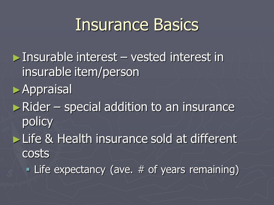 Insurance Basics Insurable interest – vested interest in insurable item/person Insurable interest – vested interest in insurable item/person Appraisal