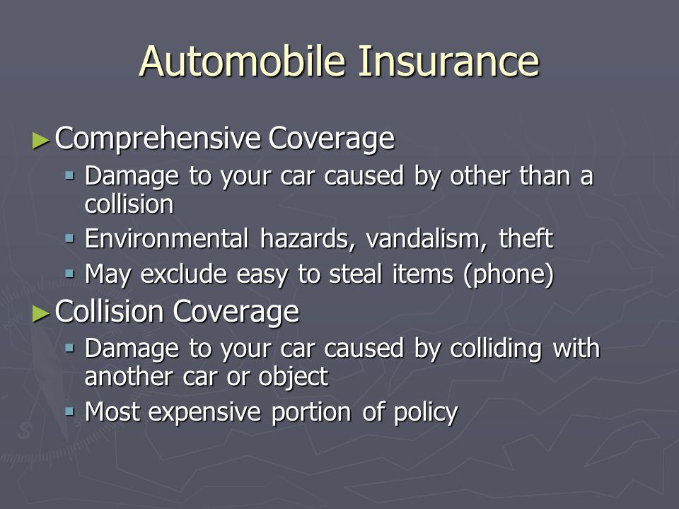 Automobile Insurance Comprehensive Coverage Comprehensive Coverage Damage to your car caused by other than a collision Damage to your car caused by ot