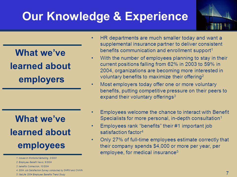 7 Our Knowledge & Experience What weve learned about employers What weve learned about employees HR departments are much smaller today and want a supp