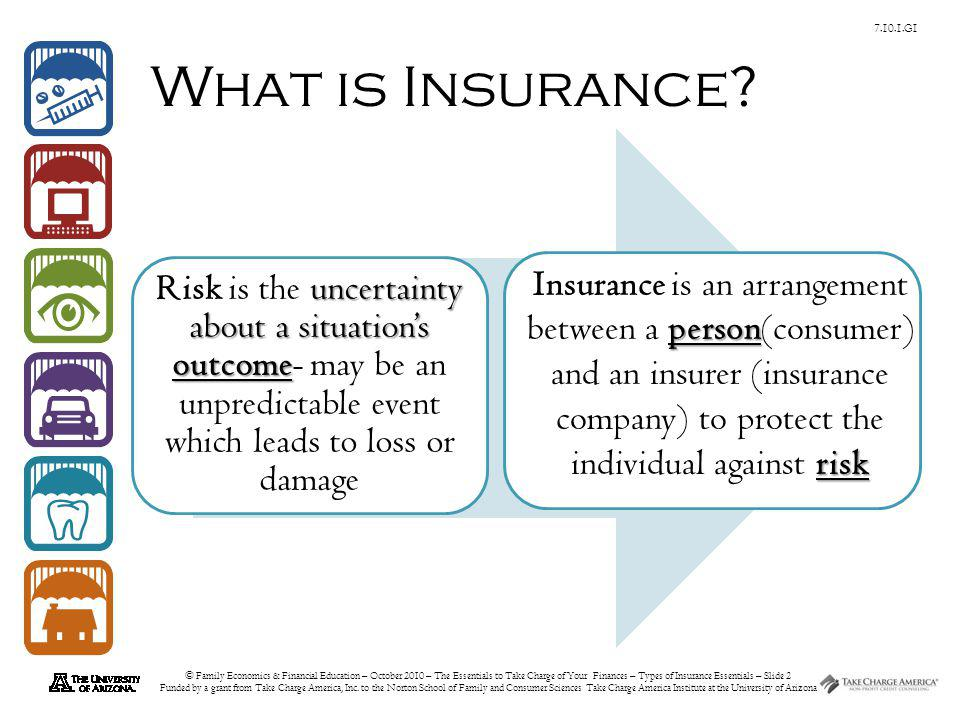 © Family Economics & Financial Education – October 2010 – The Essentials to Take Charge of Your Finances – Types of Insurance Essentials – Slide 23 Funded by a grant from Take Charge America, Inc.