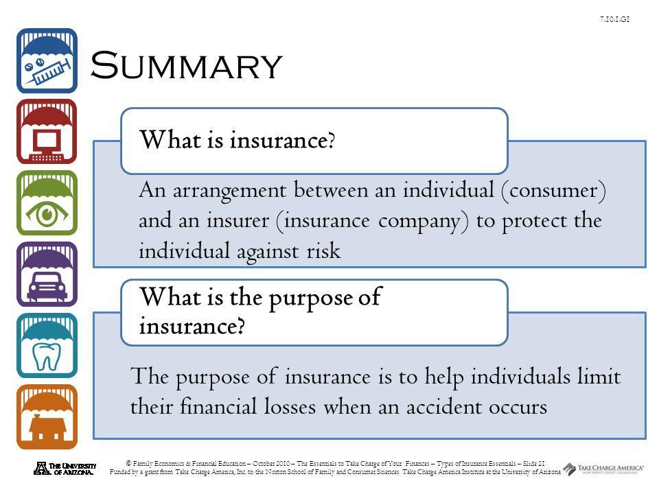 © Family Economics & Financial Education – October 2010 – The Essentials to Take Charge of Your Finances – Types of Insurance Essentials – Slide 21 Fu