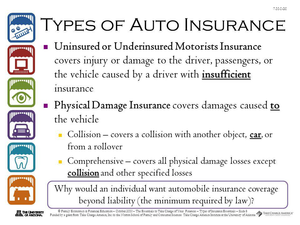 © Family Economics & Financial Education – October 2010 – The Essentials to Take Charge of Your Finances – Types of Insurance Essentials – Slide 19 Funded by a grant from Take Charge America, Inc.