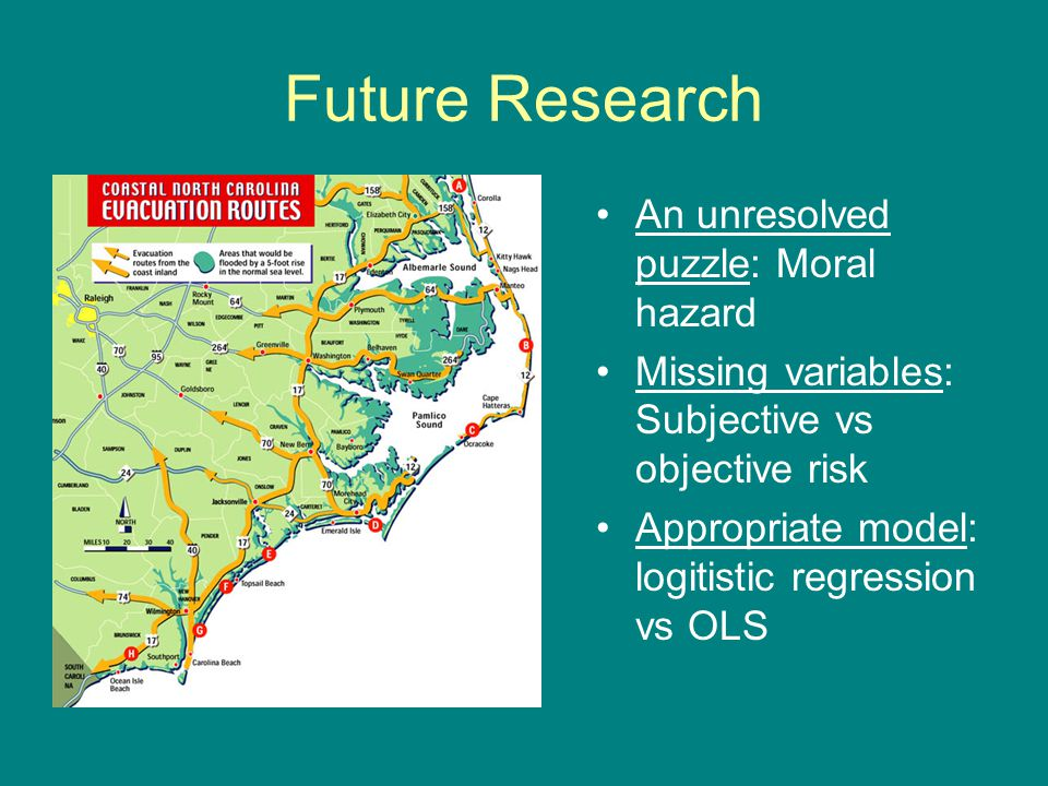 Future Research An unresolved puzzle: Moral hazard Missing variables: Subjective vs objective risk Appropriate model: logitistic regression vs OLS