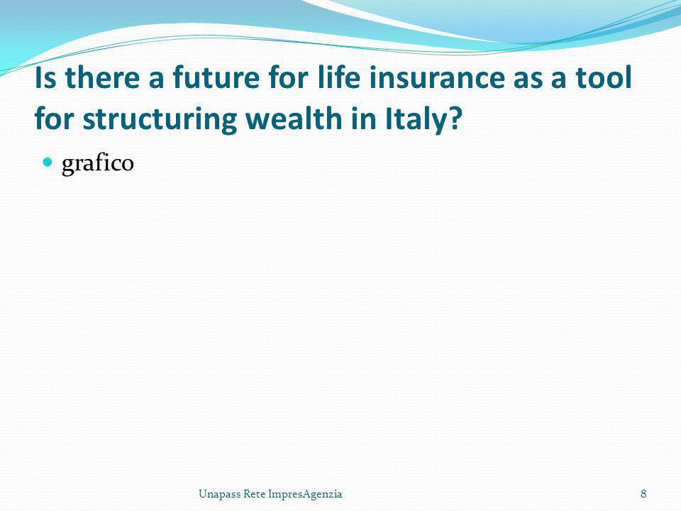 Is there a future for life insurance as a tool for structuring wealth in Italy.