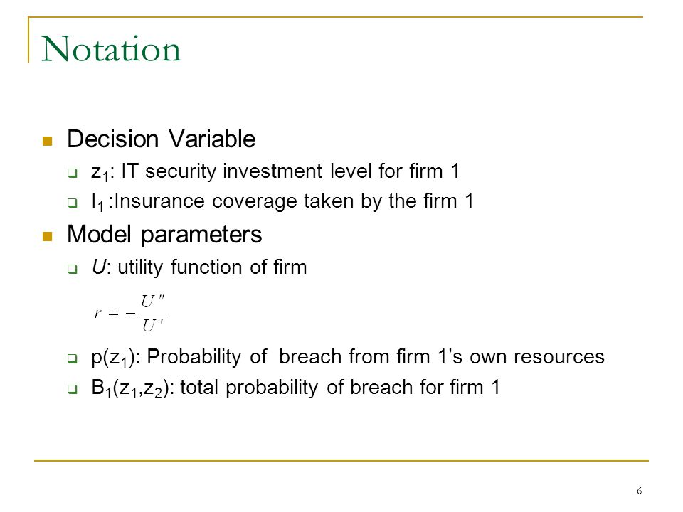 6 Notation Decision Variable z 1 : IT security investment level for firm 1 I 1 :Insurance coverage taken by the firm 1 Model parameters U: utility function of firm p(z 1 ): Probability of breach from firm 1s own resources B 1 (z 1,z 2 ): total probability of breach for firm 1