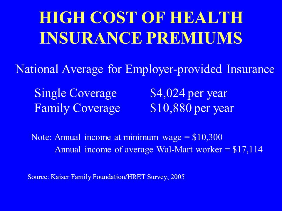 HIGH COST OF HEALTH INSURANCE PREMIUMS National Average for Employer-provided Insurance Single Coverage $4,024 per year Family Coverage $10,880 per ye
