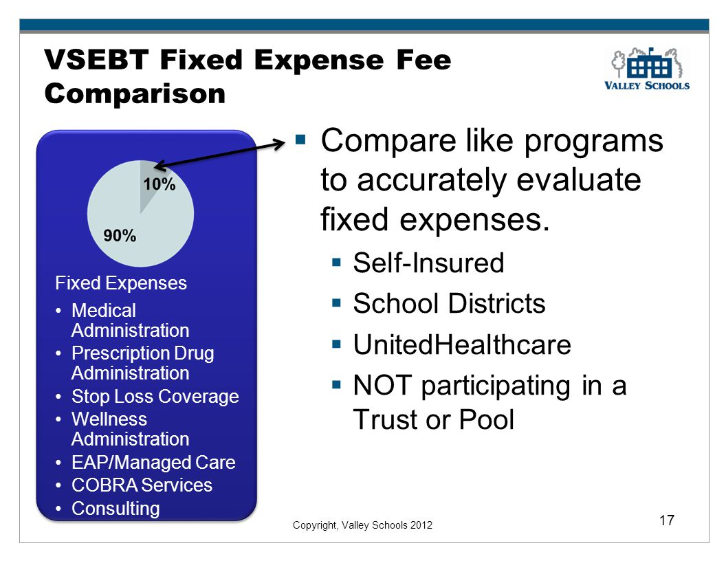Copyright, Valley Schools 2012 17 VSEBT Fixed Expense Fee Comparison Compare like programs to accurately evaluate fixed expenses.