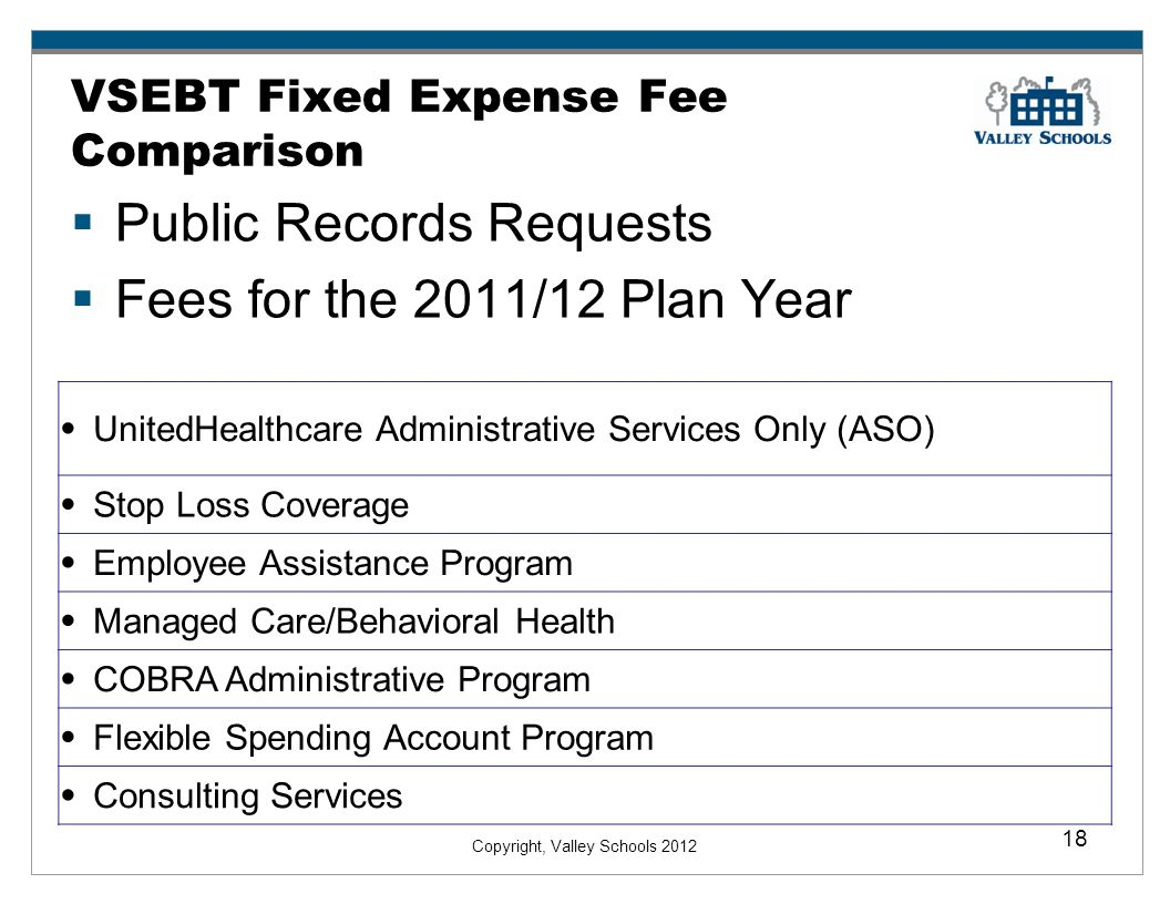 Copyright, Valley Schools 2012 18 VSEBT Fixed Expense Fee Comparison Public Records Requests Fees for the 2011/12 Plan Year UnitedHealthcare Administrative Services Only (ASO) Stop Loss Coverage Employee Assistance Program Managed Care/Behavioral Health COBRA Administrative Program Flexible Spending Account Program Consulting Services