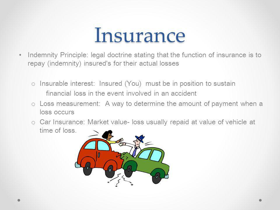 Insurance Indemnity Principle: legal doctrine stating that the function of insurance is to repay (indemnity) insured's for their actual losses o Insur
