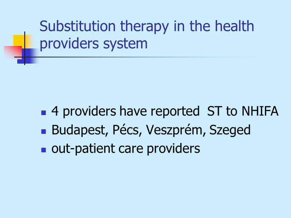 Substitution therapy in the health providers system 4 providers have reported ST to NHIFA Budapest, Pécs, Veszprém, Szeged out-patient care providers