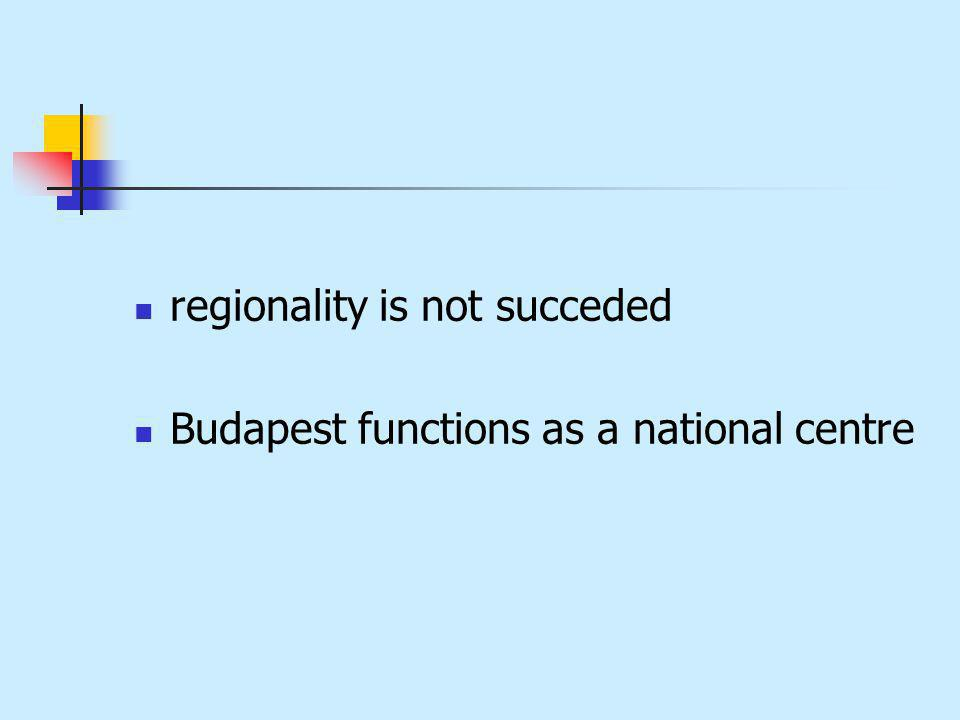 regionality is not succeded Budapest functions as a national centre