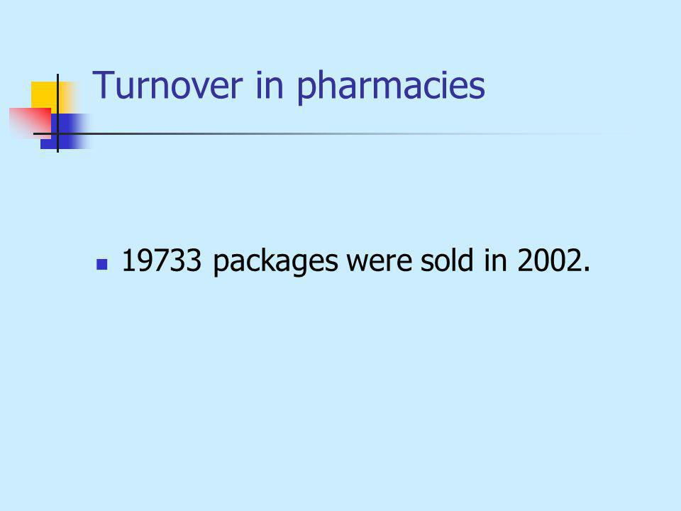 Turnover in pharmacies 19733 packages were sold in 2002.