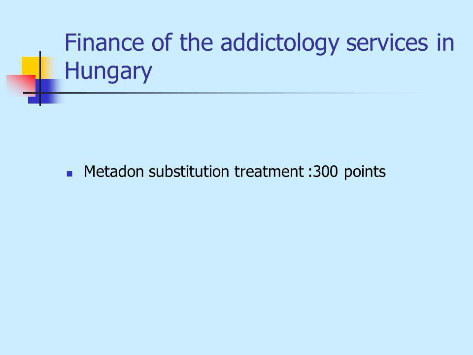 Finance of the addictology services in Hungary Metadon substitution treatment :300 points