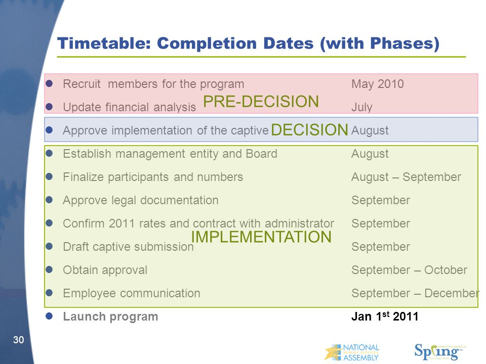 Timetable: Completion Dates (with Phases) Recruit members for the programMay 2010 Update financial analysisJuly Approve implementation of the captiveAugust Establish management entity and BoardAugust Finalize participants and numbersAugust – September Approve legal documentationSeptember Confirm 2011 rates and contract with administratorSeptember Draft captive submissionSeptember Obtain approvalSeptember – October Employee communicationSeptember – December Launch programJan 1 st 2011 30 PRE-DECISION DECISION IMPLEMENTATION