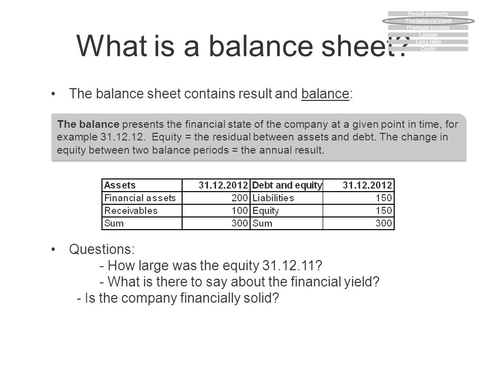 What is a balance sheet.