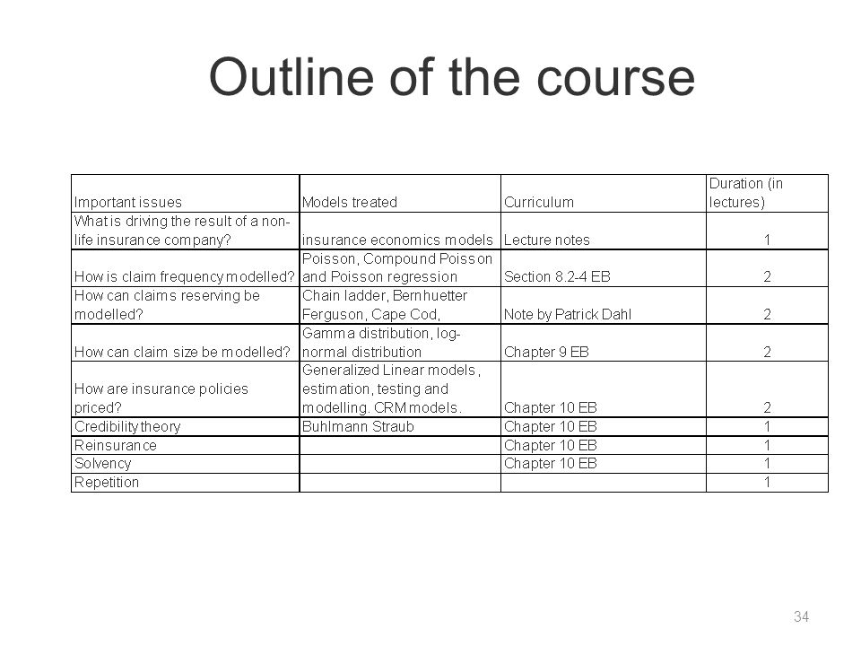 Outline of the course 34