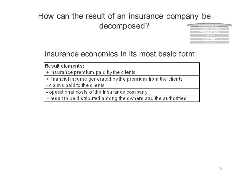 How can the result of an insurance company be decomposed? 8 Insurance economics in its most basic form: The balance sheet Premium Income Losses Loss r