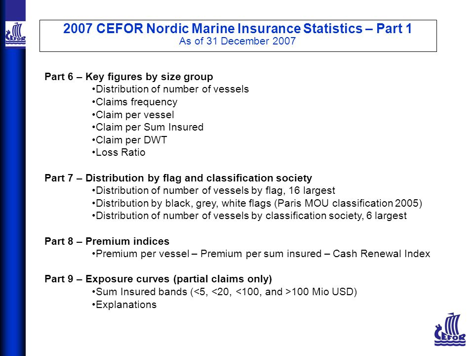 2007 CEFOR Nordic Marine Insurance Statistics – Part 7 As of 31 December 2007 Number of vessels per classification society Total number of vessels 2002-2006: 47,171 2007: 11,412