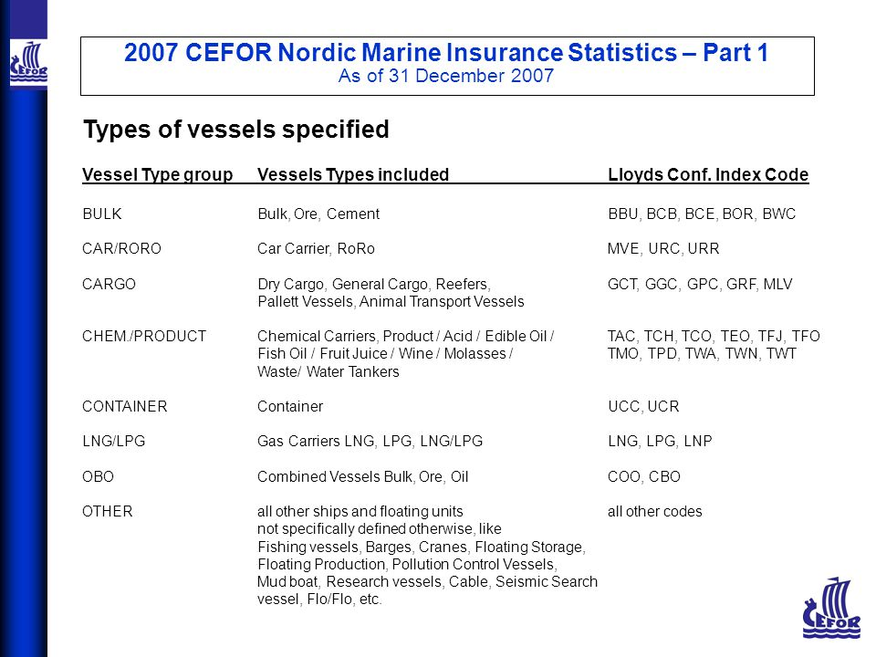 2007 CEFOR Nordic Marine Insurance Statistics – Part 9 As of 31 December 2007 CEFOR marine insurance statistics publications, all at http://www.cefor.no :http://www.cefor.no CEFOR Annual Report 2007, p.18-25, Nordic Marine Insurance Statistics http://www.cefor.no/news/CEFOR%20&%20Annual%20Report/CEFOR_AnnualReport2007.pdf http://www.cefor.no/news/CEFOR%20&%20Annual%20Report/CEFOR_AnnualReport2007.pdf The 2007 CEFOR NoMIS Report http://www.cefor.no/statistics/documents/2007%20CEFOR%20The%20NoMIS%20report.ppt http://www.cefor.no/statistics/documents/2007%20CEFOR%20The%20NoMIS%20report.ppt The 2007 CEFOR Report on Hull claim trends http://www.cefor.no/statistics/documents/2007%20CEFOR%20Hull%20Claim%20Trends.pdf http://www.cefor.no/statistics/documents/2007%20CEFOR%20Hull%20Claim%20Trends.pdf Links to other marine insurance statistics: CEFOR website, Statistics section: (CEFOR and IUMI statistics for download, including historical data) http://www.cefor.no/statistics/statistics.htm http://www.cefor.no/statistics/statistics.htm IUMI (International Union of Marine Insurance): Statistics issued by IUMIs Facts & Figures Committee: http://www.iumi.com/index.cfm?id=7165 http://www.iumi.com/index.cfm?id=7165