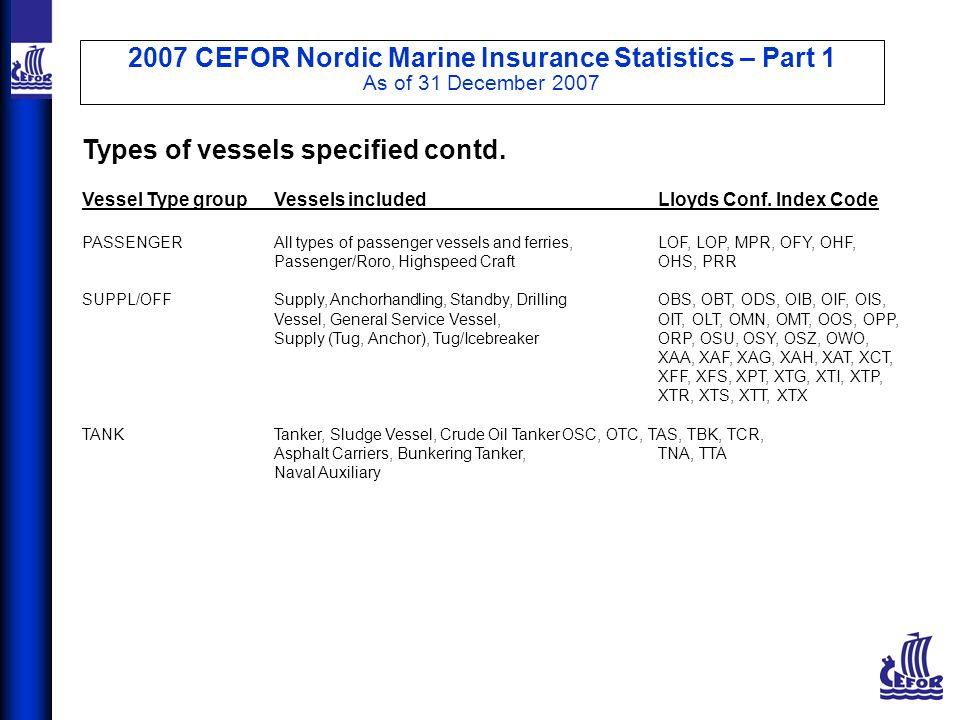2007 CEFOR Nordic Marine Insurance Statistics – Part 1 As of 31 December 2007 Types of vessels specified contd.