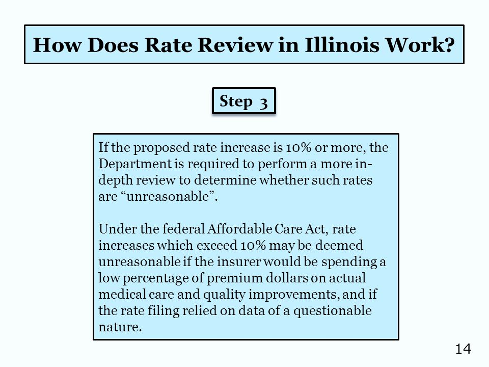 14 How Does Rate Review in Illinois Work.