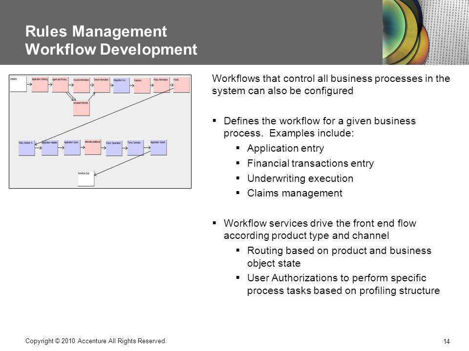 Rules Management Workflow Development 14 Copyright © 2010 Accenture All Rights Reserved.