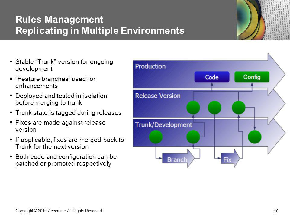 Rules Management Replicating in Multiple Environments 16 Copyright © 2010 Accenture All Rights Reserved.