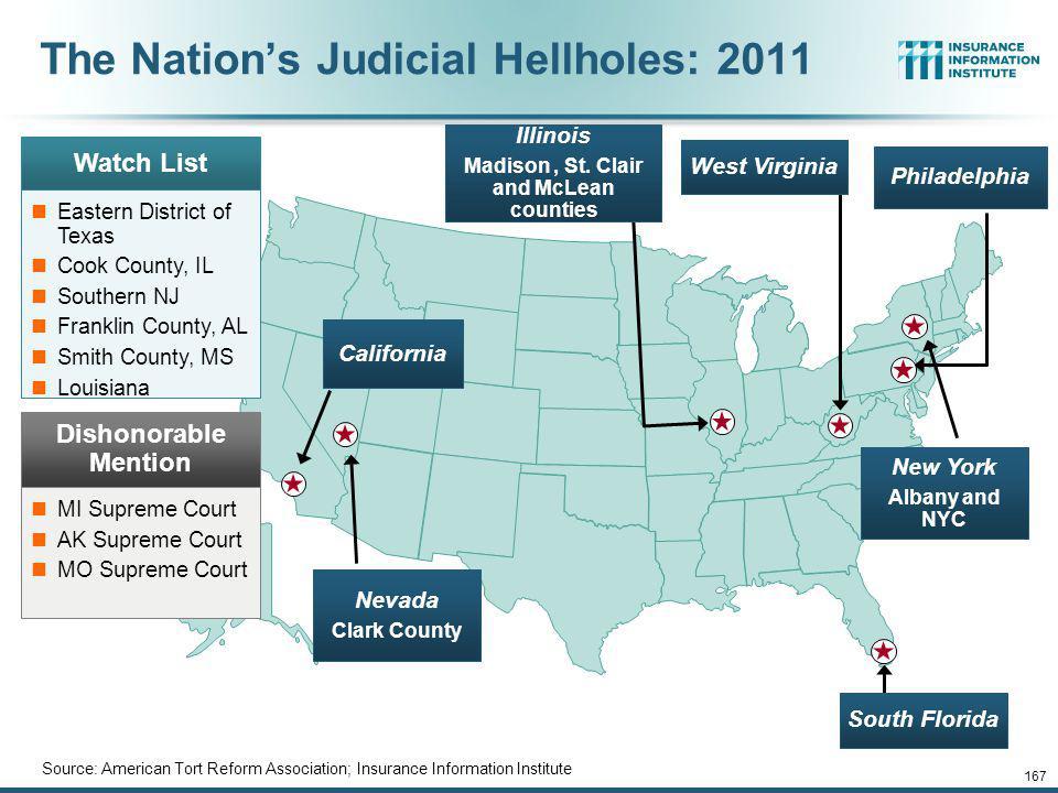 Business Leaders Ranking of Liability Systems in 2012 Best States 1.Delaware 2.Nebraska 3.Wyoming 4.Minnesota 5.Kansas 6.Idaho 7.Virginia 8.North Dako