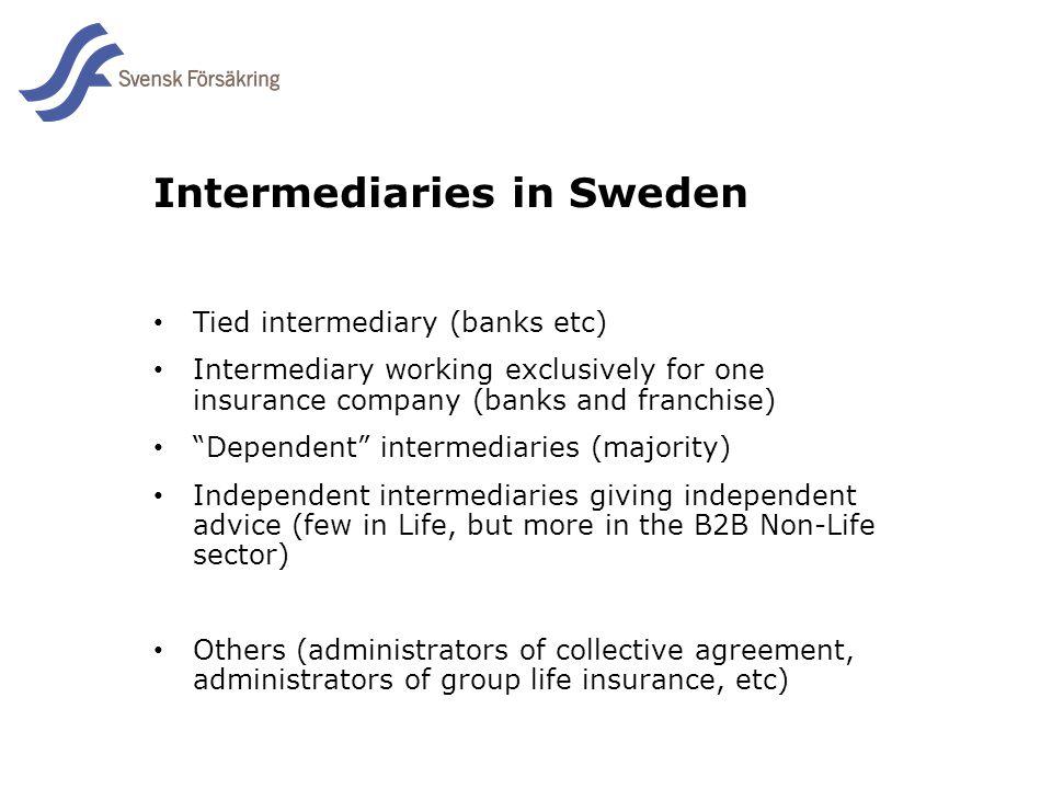 En del av svensk Försäkring i samverkan Intermediaries in Sweden Tied intermediary (banks etc) Intermediary working exclusively for one insurance comp