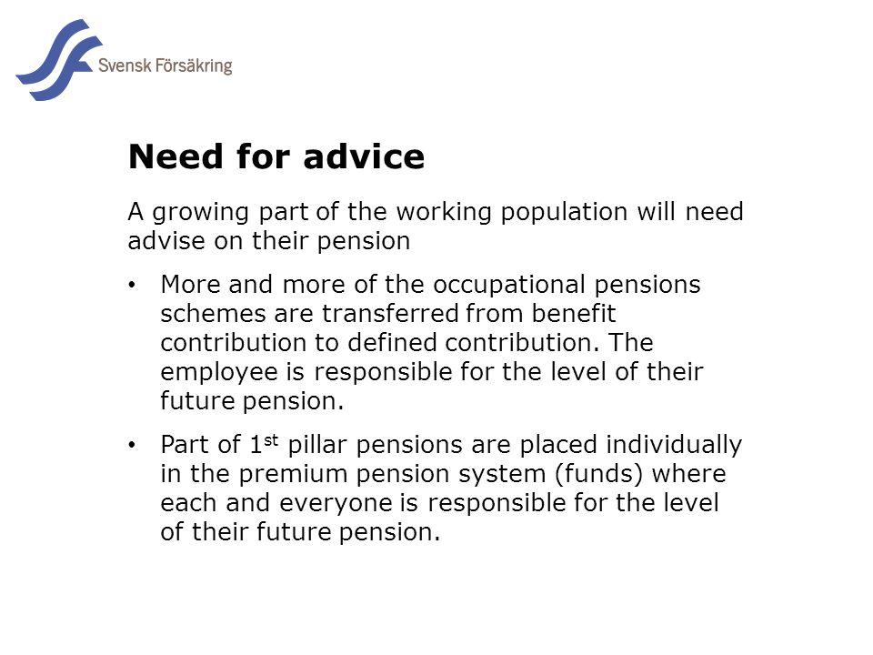 En del av svensk Försäkring i samverkan Need for advice A growing part of the working population will need advise on their pension More and more of th