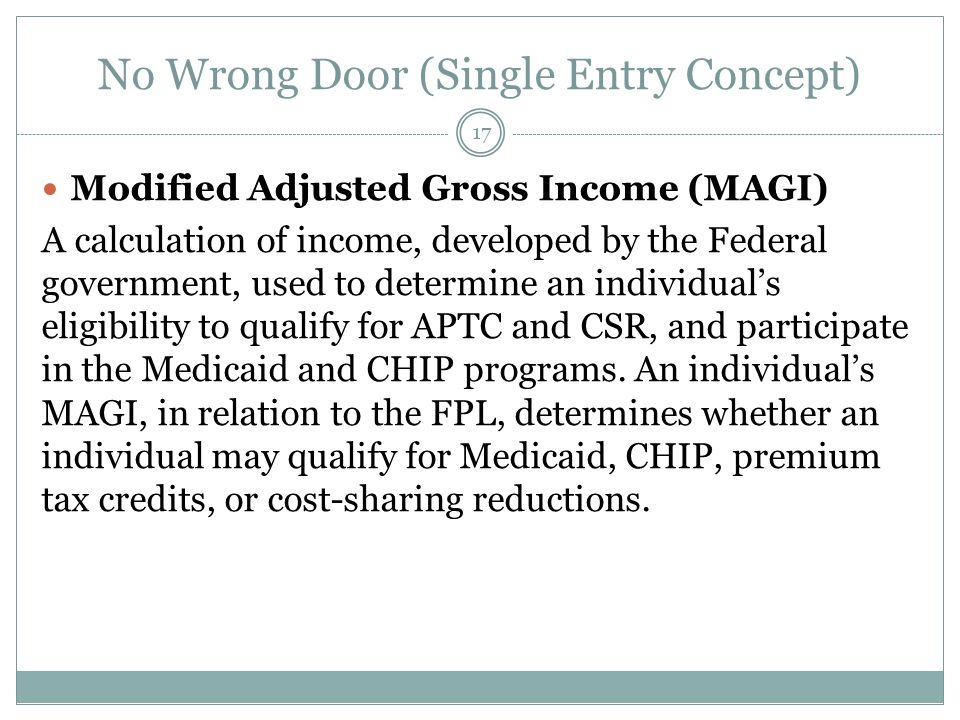 No Wrong Door (Single Entry Concept) 17 Modified Adjusted Gross Income (MAGI) A calculation of income, developed by the Federal government, used to determine an individuals eligibility to qualify for APTC and CSR, and participate in the Medicaid and CHIP programs.