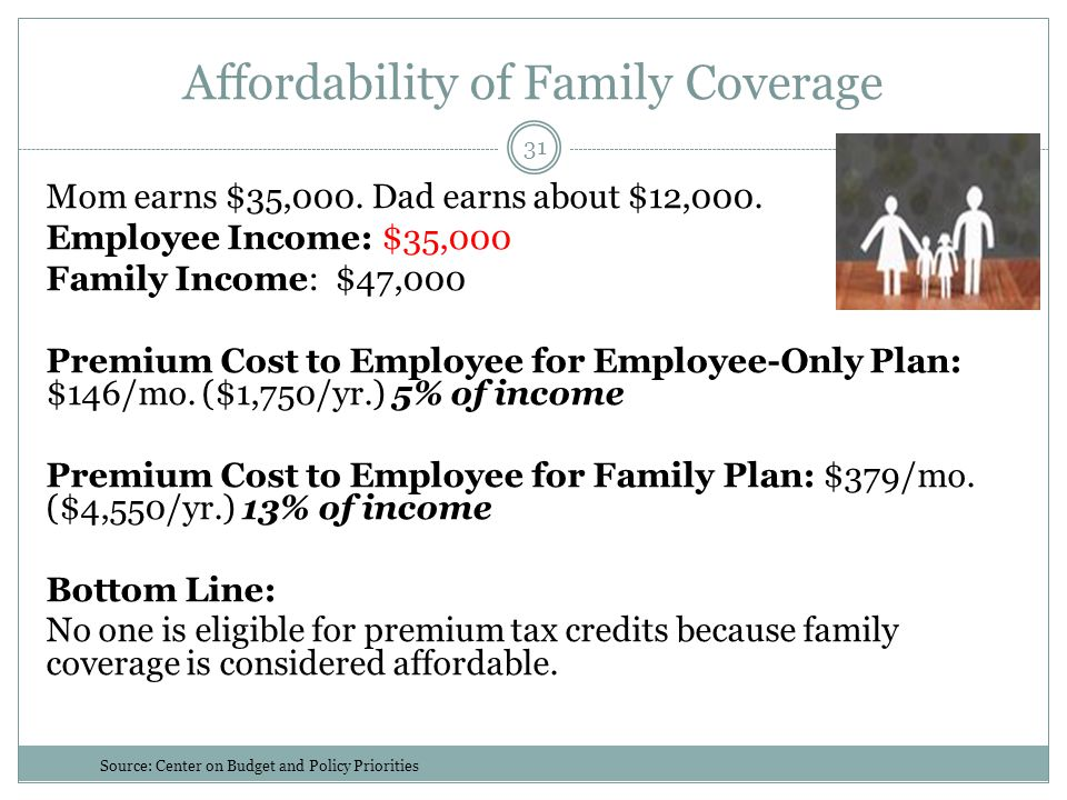 Affordability of Family Coverage 31 Mom earns $35,000. Dad earns about $12,000. Employee Income: $35,000 Family Income: $47,000 Premium Cost to Employ