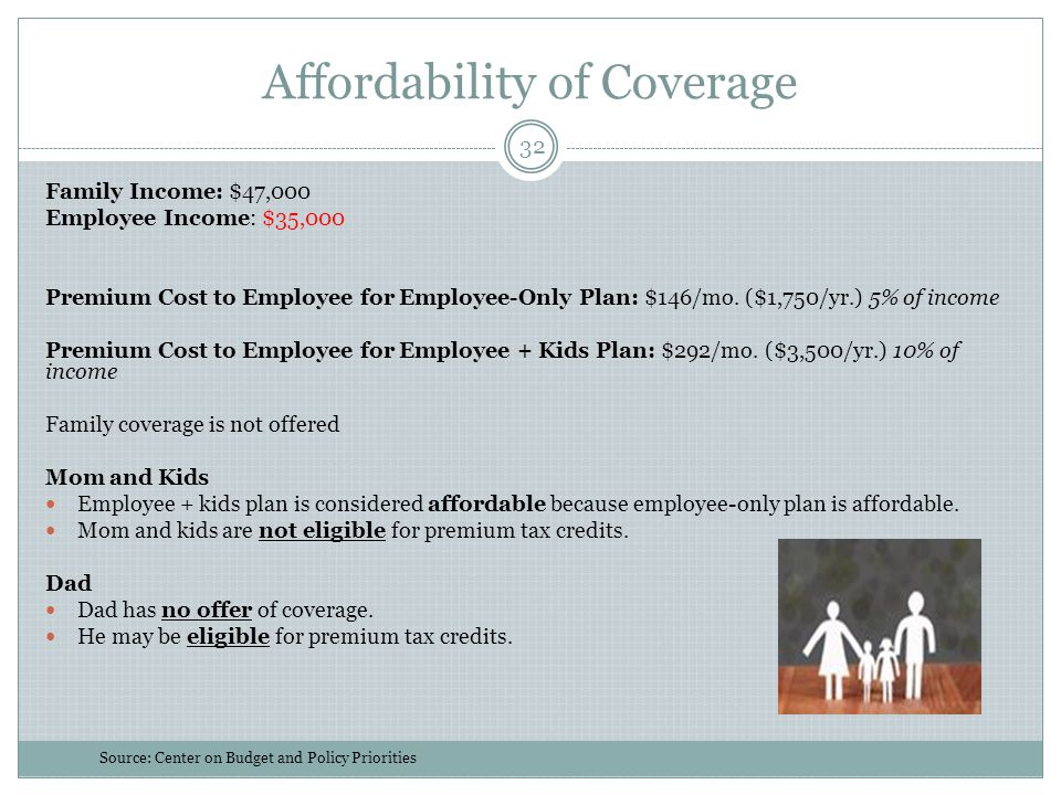 Affordability of Coverage 32 Family Income: $47,000 Employee Income: $35,000 Premium Cost to Employee for Employee-Only Plan: $146/mo. ($1,750/yr.) 5%