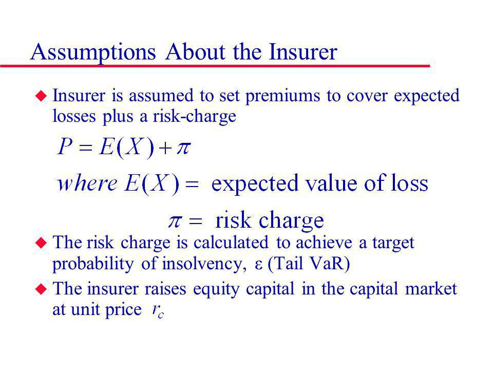 Assumptions About the Insurer Insurer is assumed to set premiums to cover expected losses plus a risk-charge The risk charge is calculated to achieve a target probability of insolvency, ε (Tail VaR) The insurer raises equity capital in the capital market at unit price