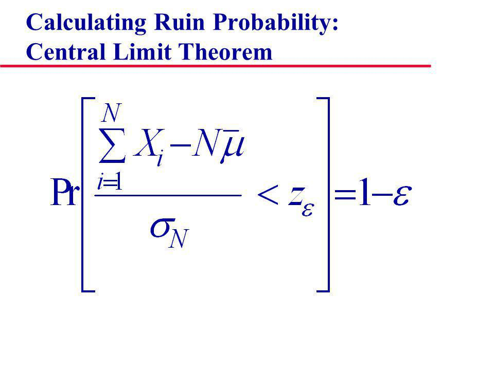 Calculating Ruin Probability: Central Limit Theorem