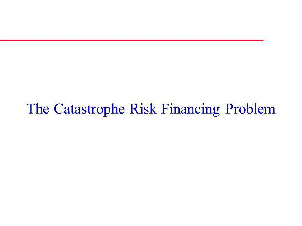 Implications of Consumption-Based Model Investor risk aversion increases as consumption falls towards its long-run habit level Therefore, investors averse to assets that have low payoffs during adverse states of the world (economic downturns) Dieckmann provides evidence that natural catastrophes shock economic activity sufficiently to explain magnitude of CAT bond spreads Shock of 2% of GDP (similar to Katrina) sufficient to explain the spreads