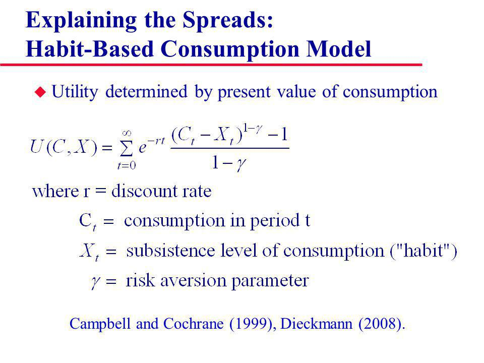 Explaining the Spreads: Habit-Based Consumption Model Campbell and Cochrane (1999), Dieckmann (2008).